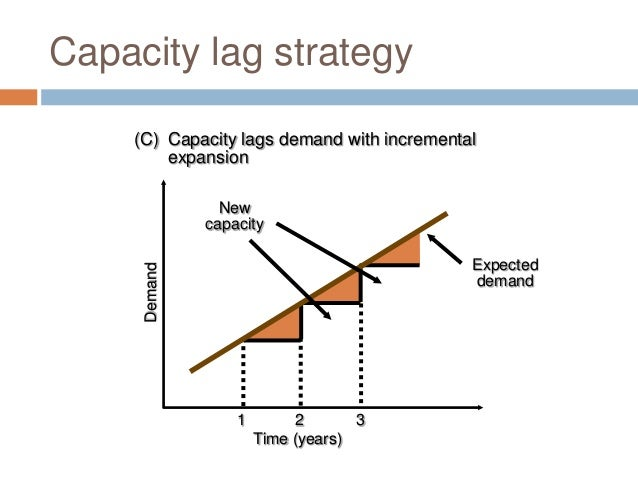 capacity planning strategy of benetton Strategic thinking in benetton  the paper briefly reviews the literature related to strategic planning, and especially strategic thinking  and the way it enhances the capacity of the.