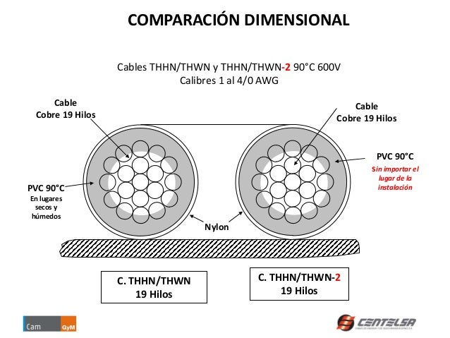 12 Gauge Wire Diameter in addition 2011 Nec Wire Size Chart besides Triplex Wire  acity in addition Electrical Wire Size Conversion Chart moreover Capacidad Cables Centelsa. on thhn wire sizes