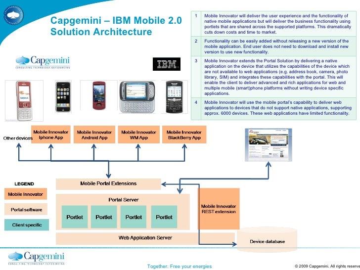 Capgemini – IBM Mobile 2.0 Solution Architecture © 2009 Capgemini. All rights reserved 1 Mobile Innovator will deliver the...