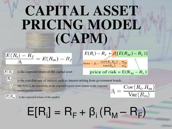 Capital Asset Pricing Model(CAPM)<br />is the expected return on the capital asset <br />is the risk-free rate of interest...