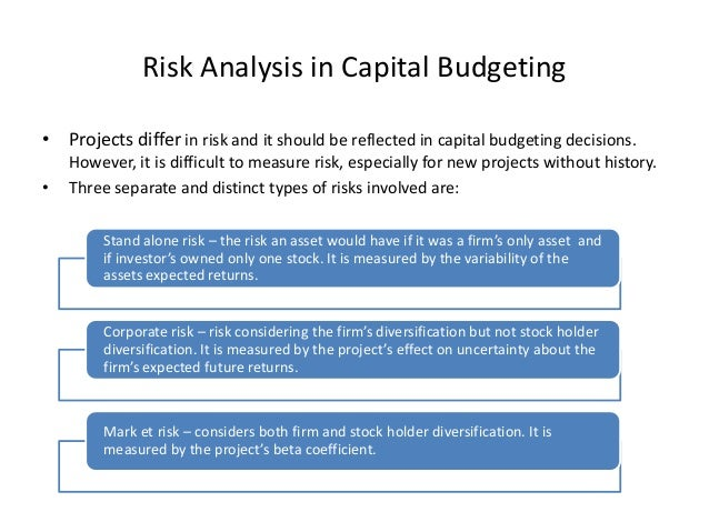 an introduction to the analysis of capital budgeting 1 introduction as presented in leading corporate finance textbooks2, the capital budgeting decision is a mathematical exercise involving two steps: (1) a procedure for estimating expected future.