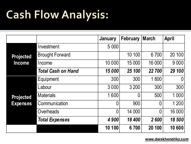 project cash flow
