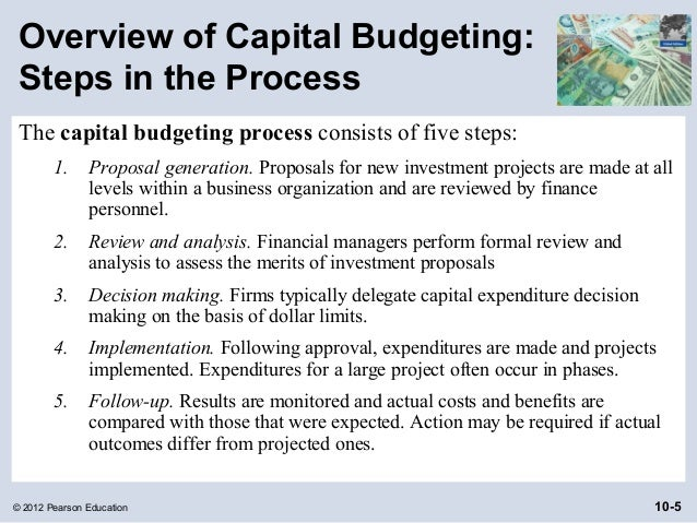 capital budgeting in small firms essay Chapter 17 capital budgeting for the multinational corporation easy (definitional) 171 the _____ is defined as the present value of future cash flows.