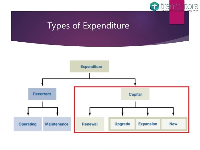 pictures How to Calculate the Net Asset Value