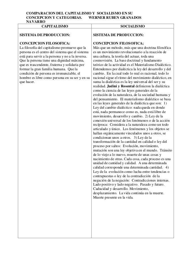 COMPARACION DEL CAPITALISMO Y SOCIALISMO EN SU CONCEPCION Y CATEGORIAS. WERNER RUBEN GRANADOS NAVARRO CAPITALISMO SOCIALIS...