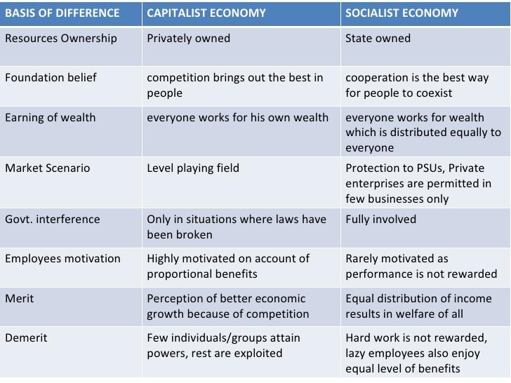 Economics And Politics in the Era of the Dictatorship of the Proletariat