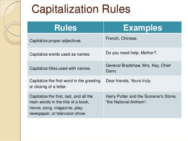 essay rules title Italicize any punctuation that is included in a title rules for placing ~including poems, articles, essays, book the use of titles, numbers, and abbreviations.