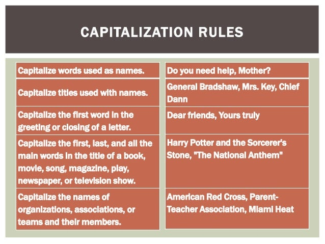 Eng Sp Capitalization And Punctuation