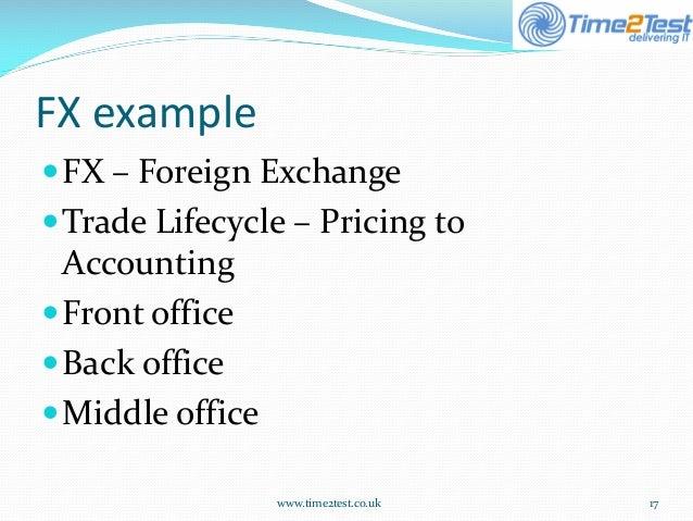 Forex trade life cycle ppt кто нибудь заработалл на forex