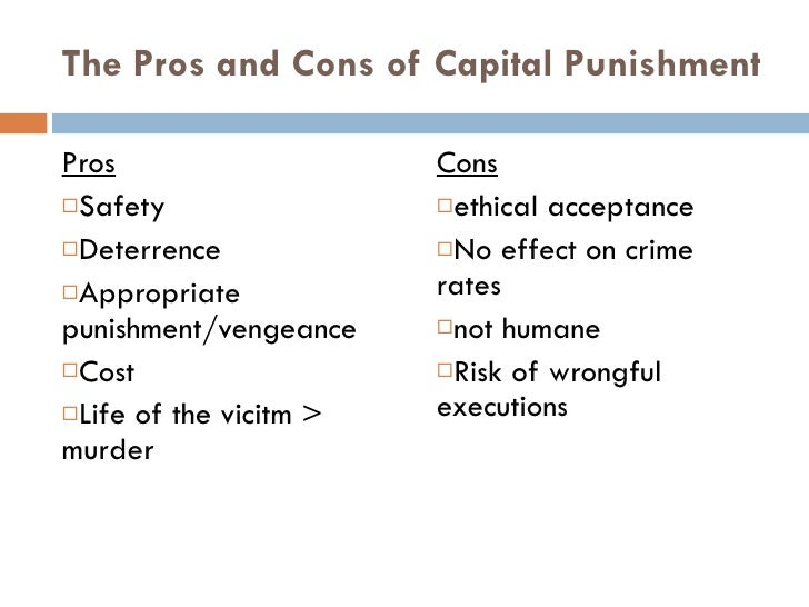 a comparison of pros and cons of the death penalty The death penalty, also known as capital punishment, is the lawful imposition of death as punishment for a crime in 2004 four (china, iran, vietnam and the us) accounted for 97 percent of all global executions.