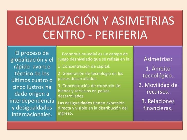 GLOBALIZACIÓN Y ASIMETRIAS      CENTRO - PERIFERIA   El proceso de        Economía mundial es un campo de globalización y ...