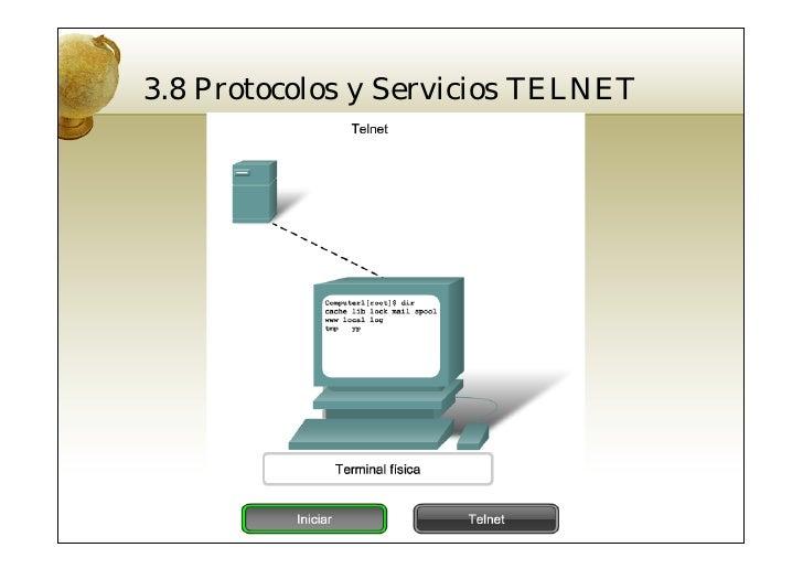 C mo funciona Telnet