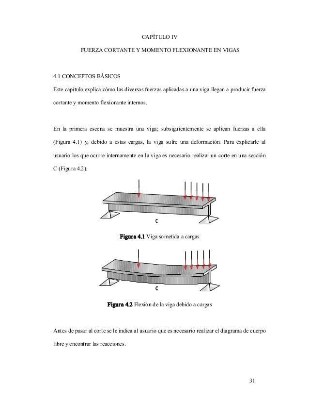CAPÍTULOIV FUERZACORTANTEYMOMENTOFLEXIONANTEENVIGAS  4.1CONCEPTOSBÁSICOS Estecapítuloexplicacómolasdivers...