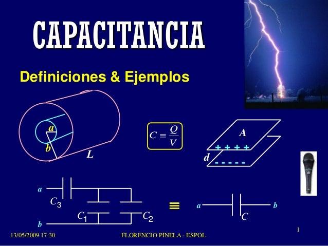 CAPACITORES: Física C-ESPOL