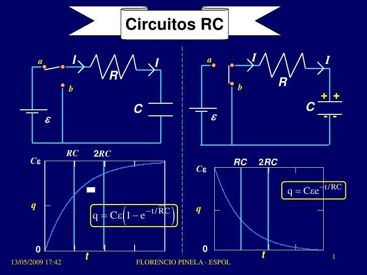 Circuitos RC               a         I                               I                     a             I                ...
