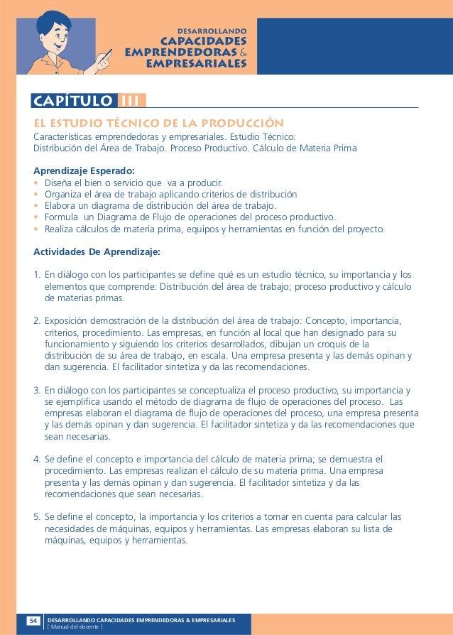 Capítulo IIIEl Estudio Técnico de la ProducciónCaracterísticas emprendedoras y empresariales. Estudio Técnico:Distribución...