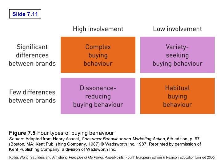 a report on the four categories of risky behaviour among teenagers Originally answered: which factor may cause teenagers to engage to the risky behaviour when you put in peer pressure, insecurities, and sometimes drugs, it is a recipe for risky behavior so, it's not just i would suggest reading professional studies on the topic, such as i have excerpted the summary of results here.
