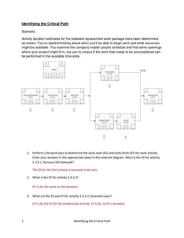 Capm scenario identifying the critical path   answers