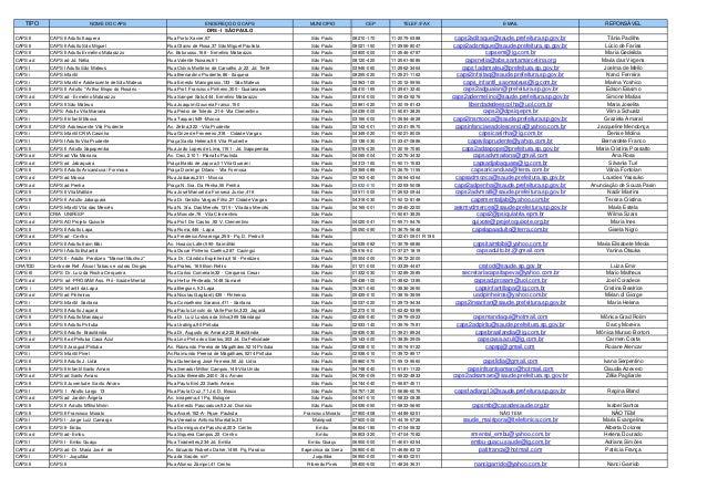 TIPO NOME DO CAPS ENDEREÇO DO CAPS MUNICIPIO CEP TELEF./FAX E-MAIL REPONSÁVEL DRS - I SÃO PAULO CAPS II CAPS II Adulto Ita...