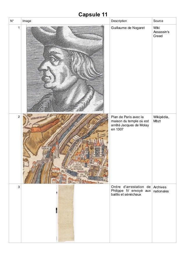 Capsule 11 N° Image Description Source 1 Guillaume de Nogaret Wiki Assassin's Creed 2 Plan de Paris avec la maison du temp...