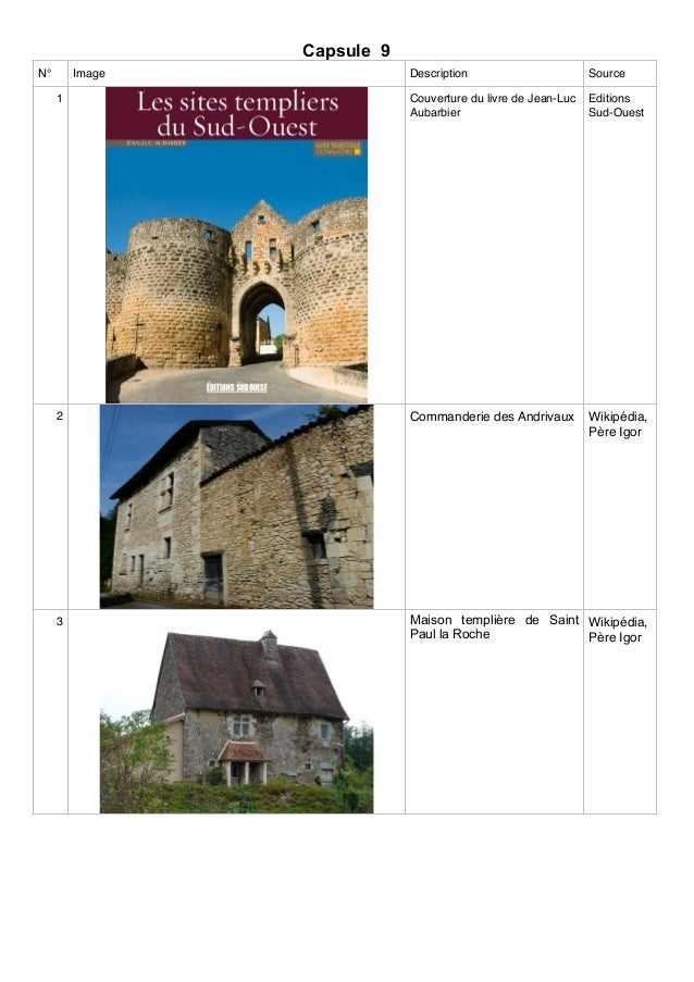 Capsule 9 N° Image Description Source 1 Couverture du livre de Jean-Luc Aubarbier Editions Sud-Ouest 2 Commanderie des And...