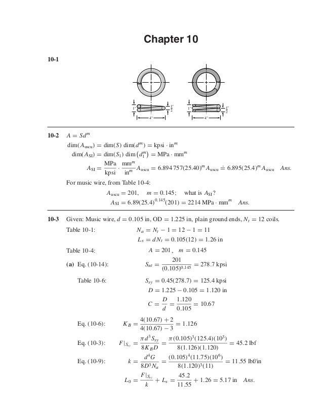 Chapter 10 10-1 10-2 A = Sdm dim(Auscu) = dim(S) dim(dm ) = kpsi · inm dim(ASI) = dim(S1) dim dm 1 = MPa · mmm ASI = MPa k...