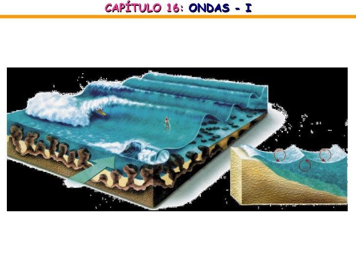 CAPÍTULO 16:  ONDAS - I