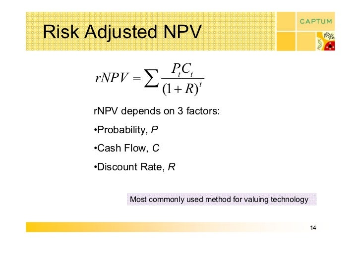 risk adjusted discount rate An estimation of the present value of cash for high risk investments is known as  risk-adjusted discount rate a very common example of risky investment is the.