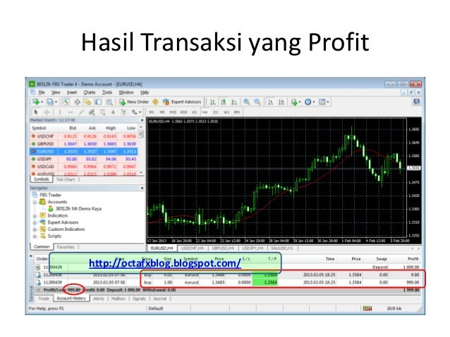 Cara mudah profit forex