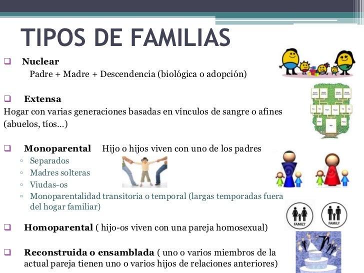 Educaci n y sociedad la familia Tipos de familia nuclear