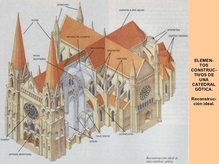 Iesalejandriageoehistoria ud 5 la poca del g tico for Arquitectura gotica partes