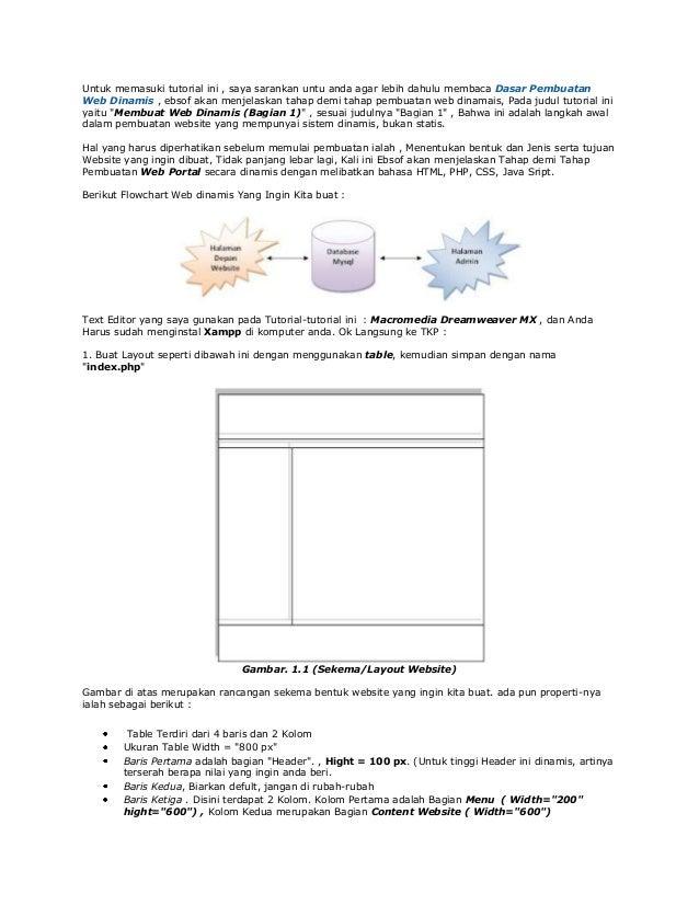 Untuk memasuki tutorial ini , saya sarankan untu anda agar lebih dahulu membaca Dasar Pembuatan Web Dinamis , ebsof akan m...