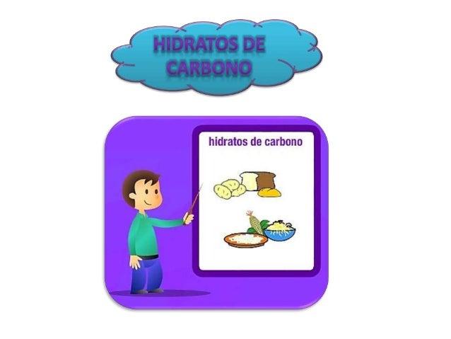 CARBOHIDRATOS Biomoléculas Carbono OxígenoHidrógeno (CH2O)n
