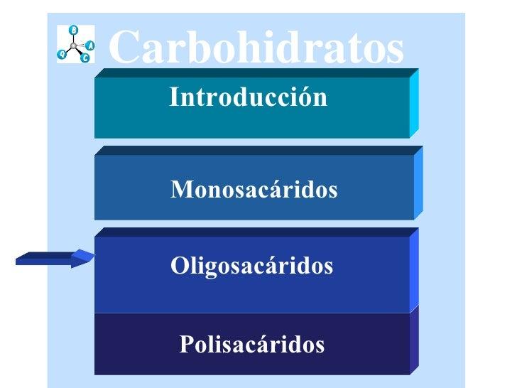 Carbohidratos Introducción  Monosacáridos Polisacáridos Oligosacáridos