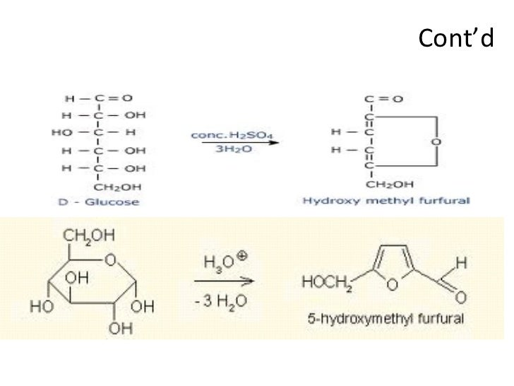 Carbohydrate 2: http://www.slideshare.net/hussain_761/carbohydrate-2