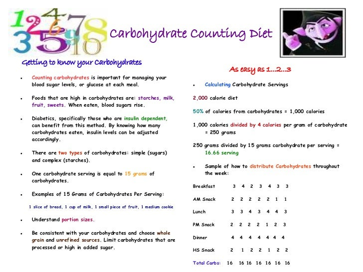 Carbohydrate Counting DietGetting to know your Carbohydrates                                                              ...