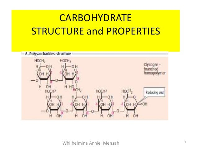 carbohydrates structure image information, Cephalic Vein