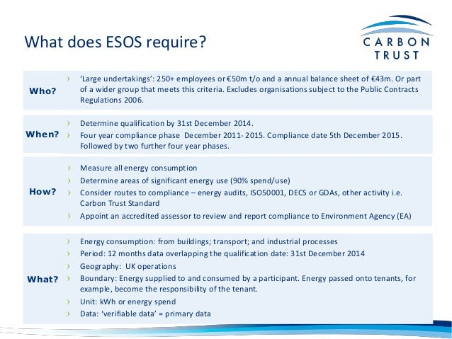 What does esos mean for your company
