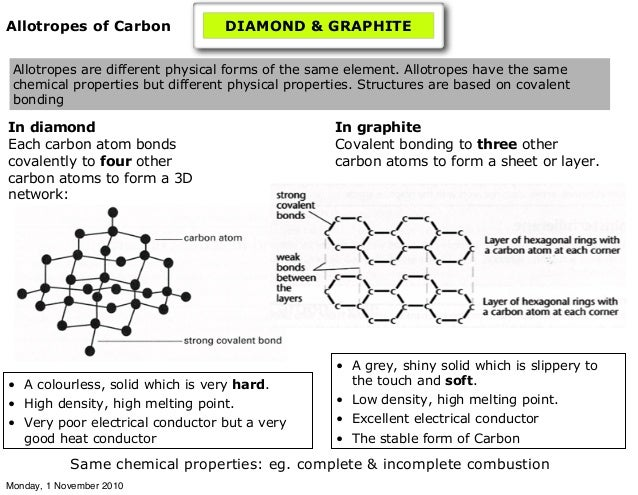 properties of allotropes of carbon essay Carbon with atomic number 6 and represented by the symbol 'c' in the periodic table is one of the most influential elements we see around uscarbon is one of the elements which shows allotropy allotropic of carbon can be either amorphous or crystalline.