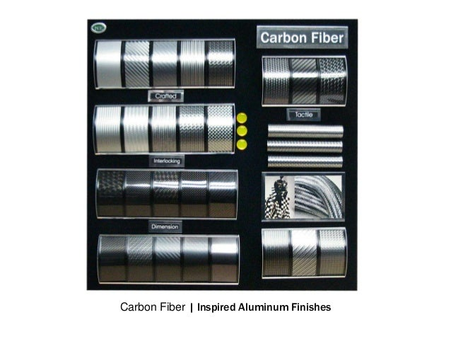 Carbon Fiber Aluminum Finishes