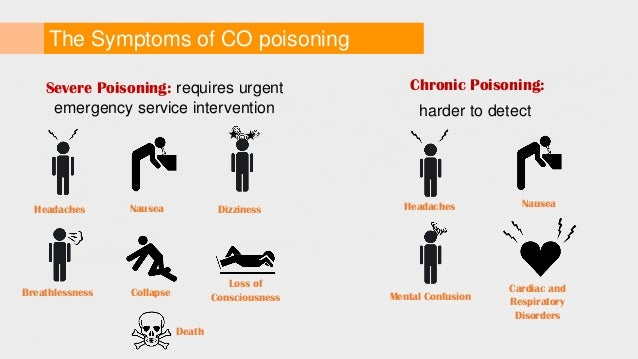 Carbon Monoxide Deaths