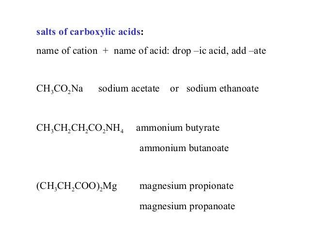 propionate butyrate