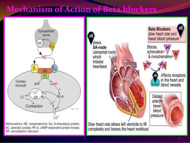 pharmacology of beta 2-agonists and inhaled corticosteroids