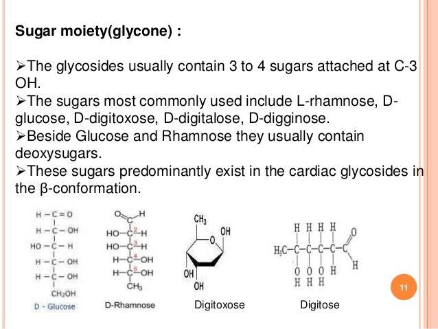 cardiac-glycosides-11-638.jpg?cb=1397734