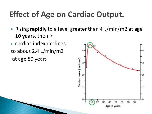 output and average age Comparison of anaerobic mean and peak power outputs power output is the average power output for the entire age, fat free mass and.
