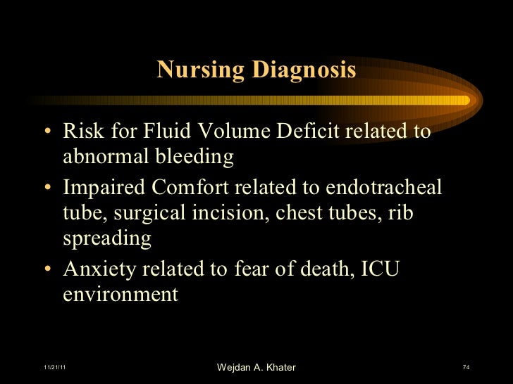 ncp risk for fluid volume deficit How to make a nursing care plan for a postpartum hemorrhage a suitable nanda diagnosis is fluid volume deficit that is related to specific problems that cause.