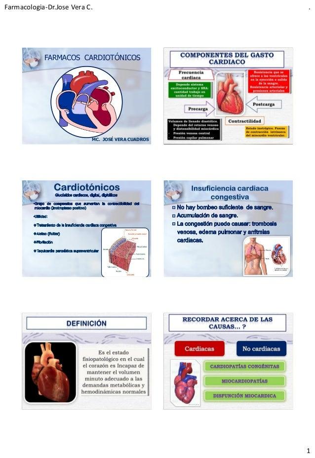 Farmacologia-Dr.Jose Vera C. .  1  FARMACOS CARDIOTÓNICOS  MC. JOSÉ VERA CUADROS
