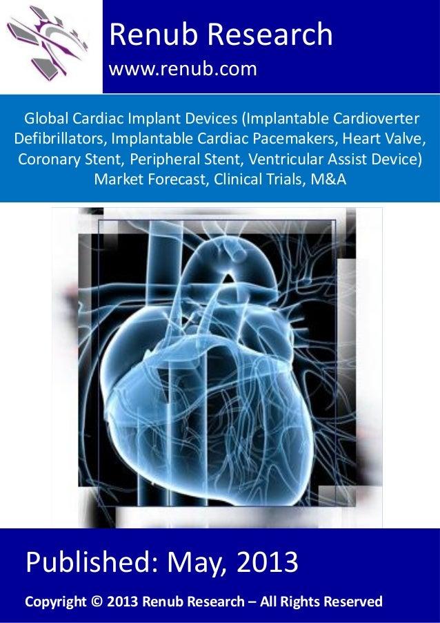 Cardivascular bioimplant market analysis publisher