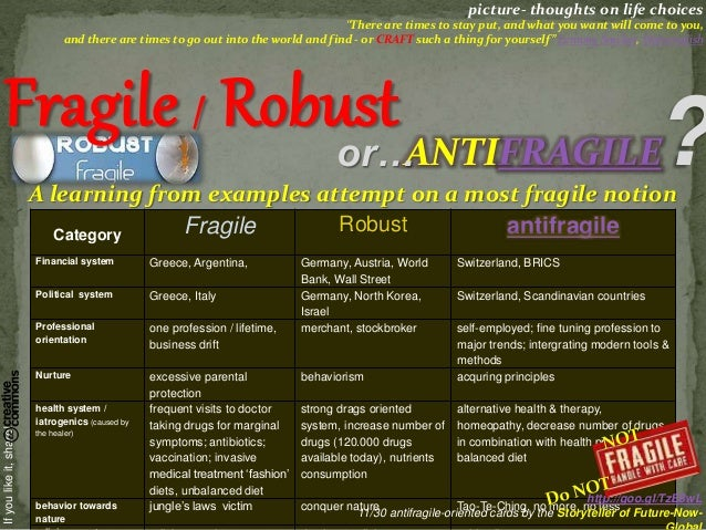 Card nr 11 ... or ... antifragile choices by storyteller of future now-global