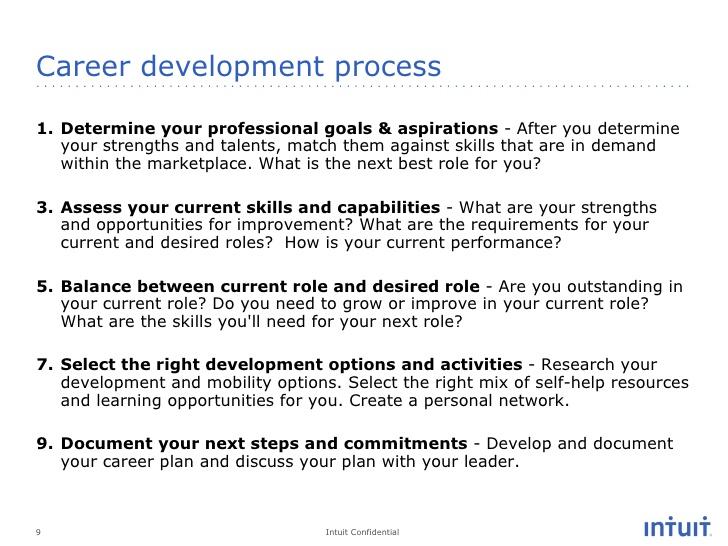 career aspiration sample